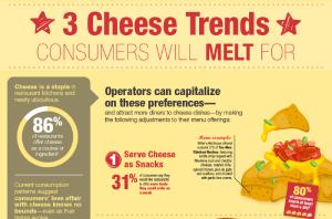 Saputo-Cheese-Infographic-thumn